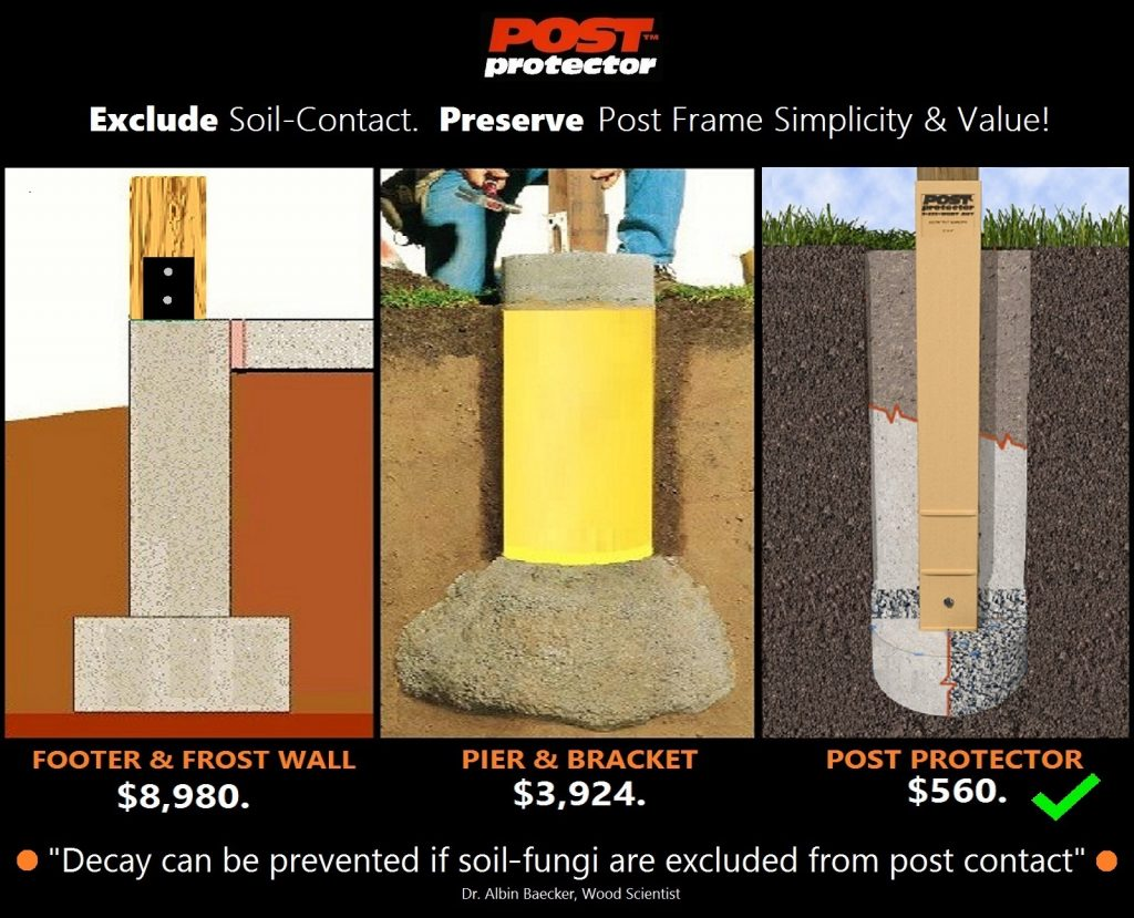 FOUNDATION COMPARISON Post Protector, Pier and Bracket, Continuous