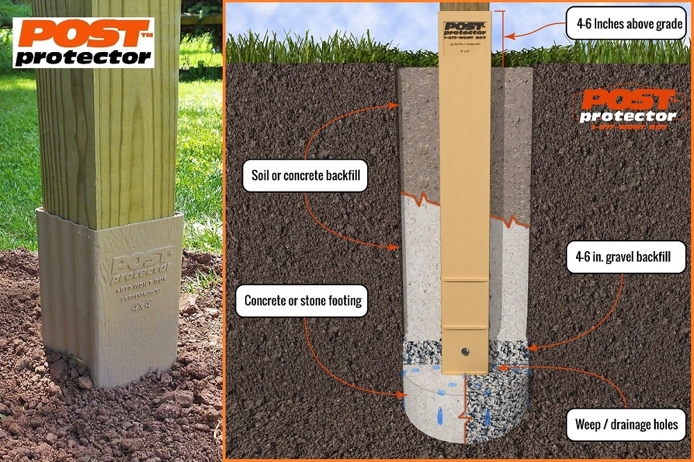 Post Protector In-Ground Post Installation