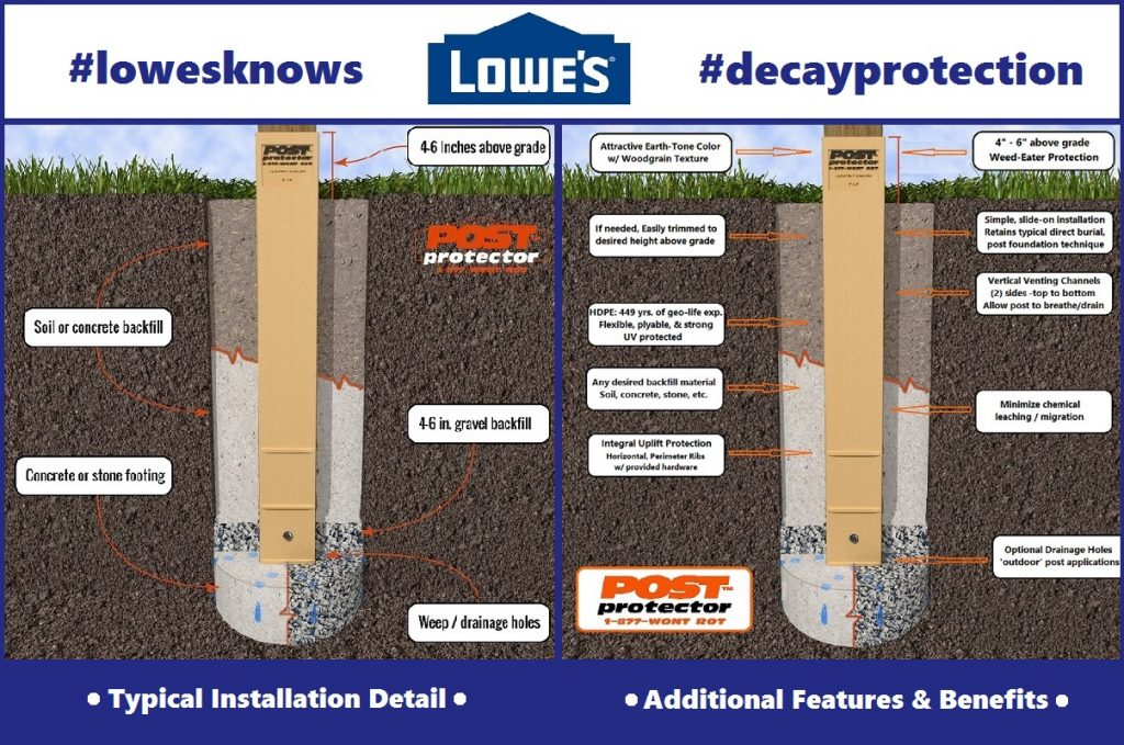 Post Protector 4x4 post sleeves available at Lowes