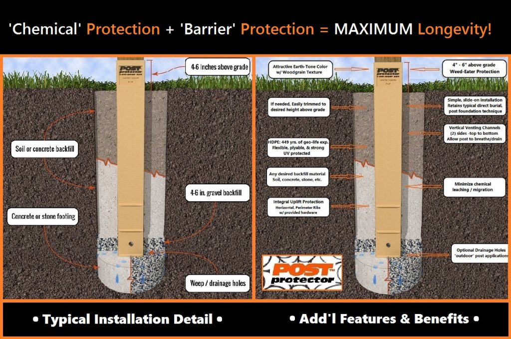 DECK POST DECAY Barrier Protection Post Protector